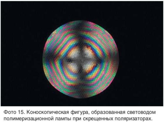 Коноскопическая фигура, образованная световодом полимеризационной лампы при скрещенных поляризаторах.
